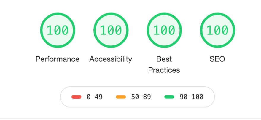 Improve site performance and lighthouse scores with a server-side tag manager